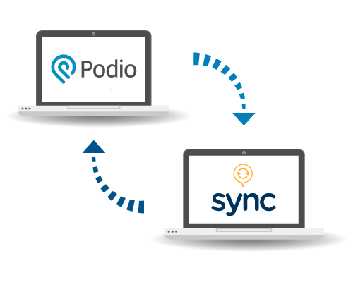 Restore & Cleanup your Podio Data
